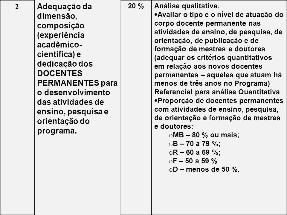 2 Adequação da dimensão, composição (experiência acadêmico- científica) e dedicação dos DOCENTES PERMANENTES para o desenvolvimento das atividades de