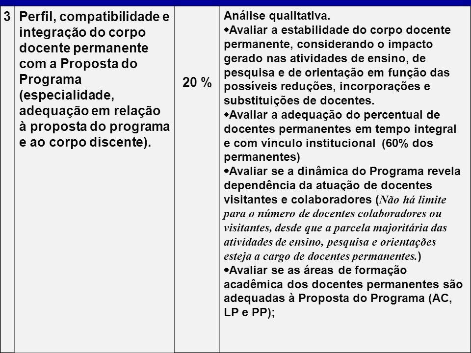 3Perfil, compatibilidade e integração do corpo docente permanente com a Proposta do Programa (especialidade, adequação em relação à proposta do progra