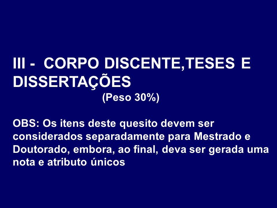 III - CORPO DISCENTE,TESES E DISSERTAÇÕES (Peso 30%) OBS: Os itens deste quesito devem ser considerados separadamente para Mestrado e Doutorado, embor
