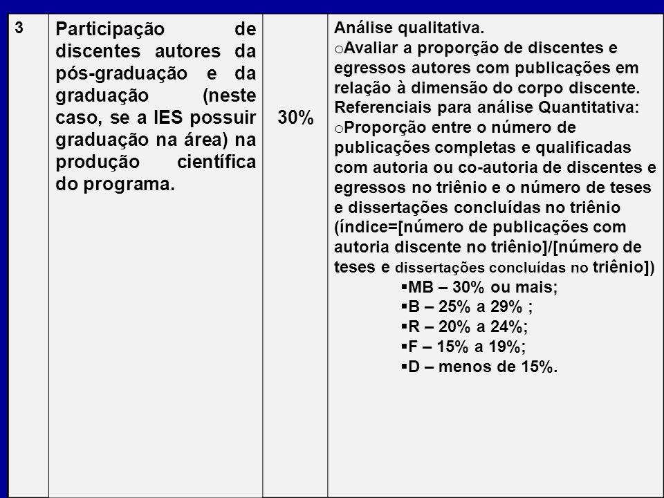 3 Participação de discentes autores da pós-graduação e da graduação (neste caso, se a IES possuir graduação na área) na produção científica do program