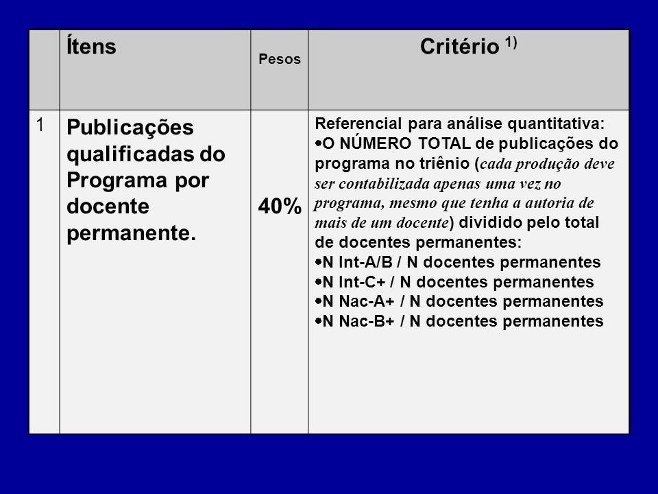 Ítens Pesos Critério 1) 1 Publicações qualificadas do Programa por docente permanente. 40% Referencial para análise quantitativa: O NÚMERO TOTAL de pu