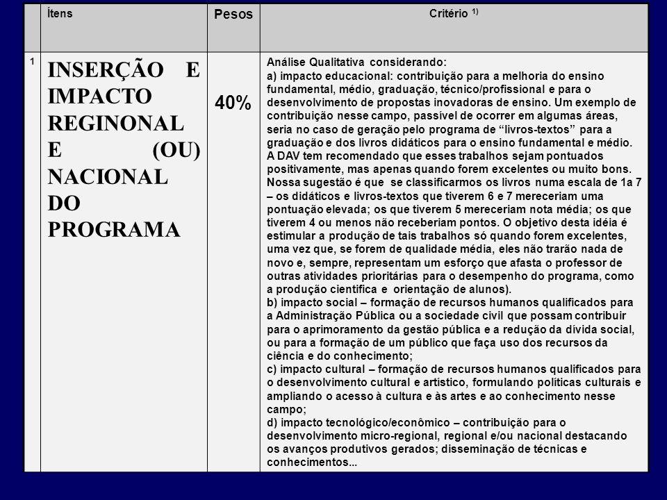 Ítens Pesos Critério 1) 1 INSERÇÃO E IMPACTO REGINONAL E (OU) NACIONAL DO PROGRAMA 40% Análise Qualitativa considerando: a) impacto educacional: contr