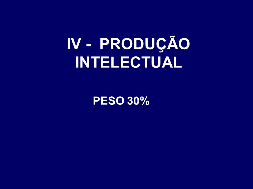 IV - PRODUÇÃO INTELECTUAL PESO 30%