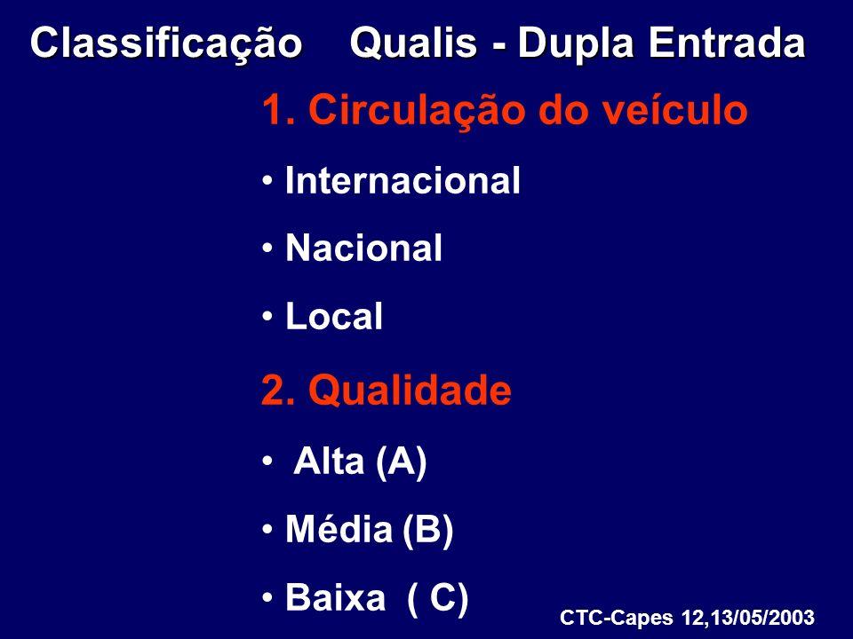 Classificação Qualis - Dupla Entrada 1. Circulação do veículo Internacional Nacional Local 2. Qualidade Alta (A) Média (B) Baixa ( C) CTC-Capes 12,13/