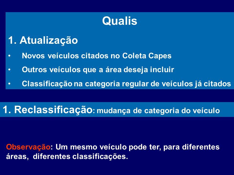 Qualis 1.Atualização Novos veículos citados no Coleta Capes Outros veículos que a área deseja incluir Classificação na categoria regular de veículos j