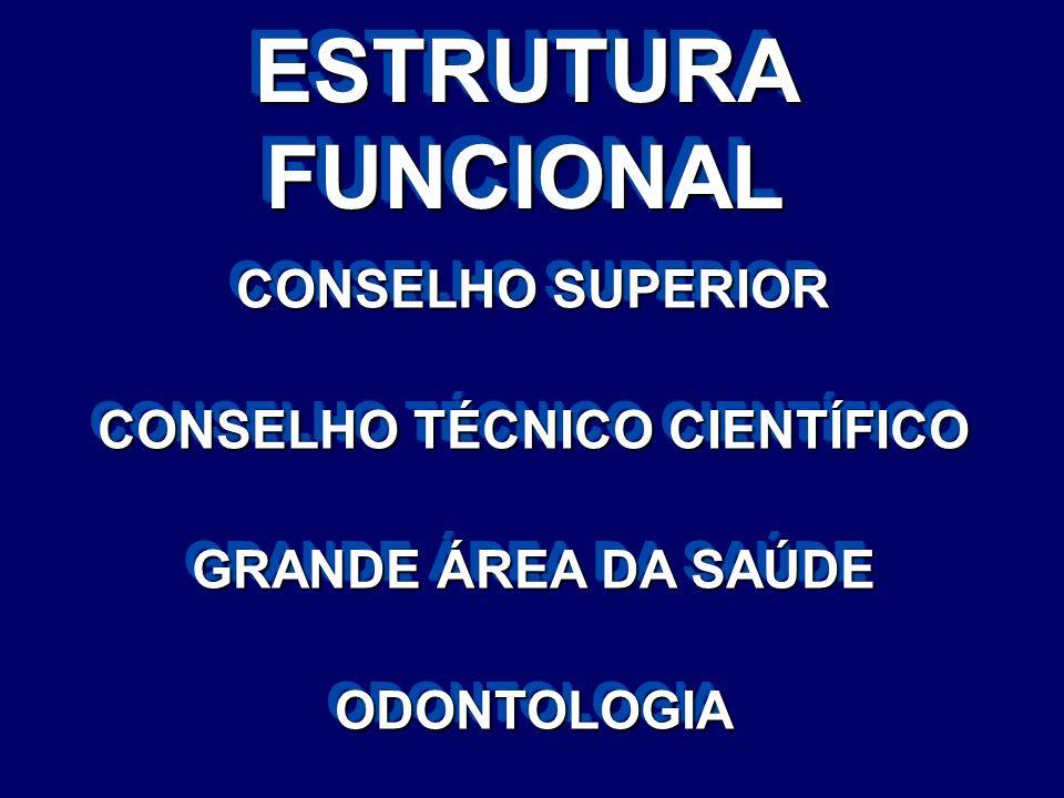 ESTRUTURA FUNCIONAL CONSELHO SUPERIOR CONSELHO TÉCNICO CIENTÍFICO GRANDE ÁREA DA SAÚDE ODONTOLOGIA CONSELHO SUPERIOR CONSELHO TÉCNICO CIENTÍFICO GRAND