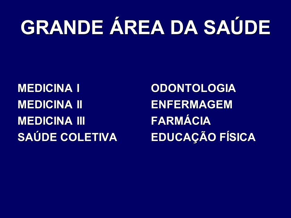 GRANDE ÁREA DA SAÚDE MEDICINA I MEDICINA II MEDICINA III SAÚDE COLETIVA ODONTOLOGIAENFERMAGEMFARMÁCIA EDUCAÇÃO FÍSICA