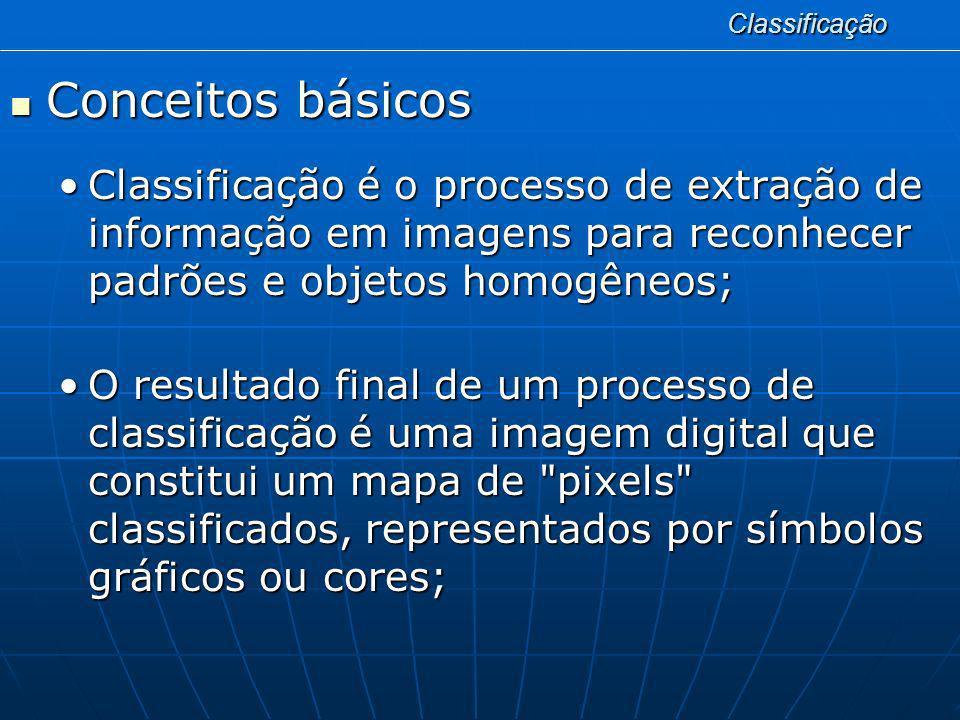 Classificação Etapas para a Classificação: Etapas para a Classificação: 1.Criar uma imagem segmentada 2.Criar o arquivo de Contexto 3.Executar o treinamento 4.Analisar as amostras 5.Extração de regiões 6.Classificação 7.Executar a Classificação 8.Executar uma Pós-classificação 9.Executar o Mapeamento para Classes