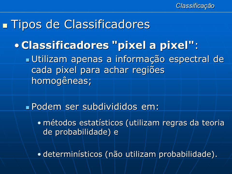 Classificação Tipos de Classificadores Tipos de Classificadores Classificadores
