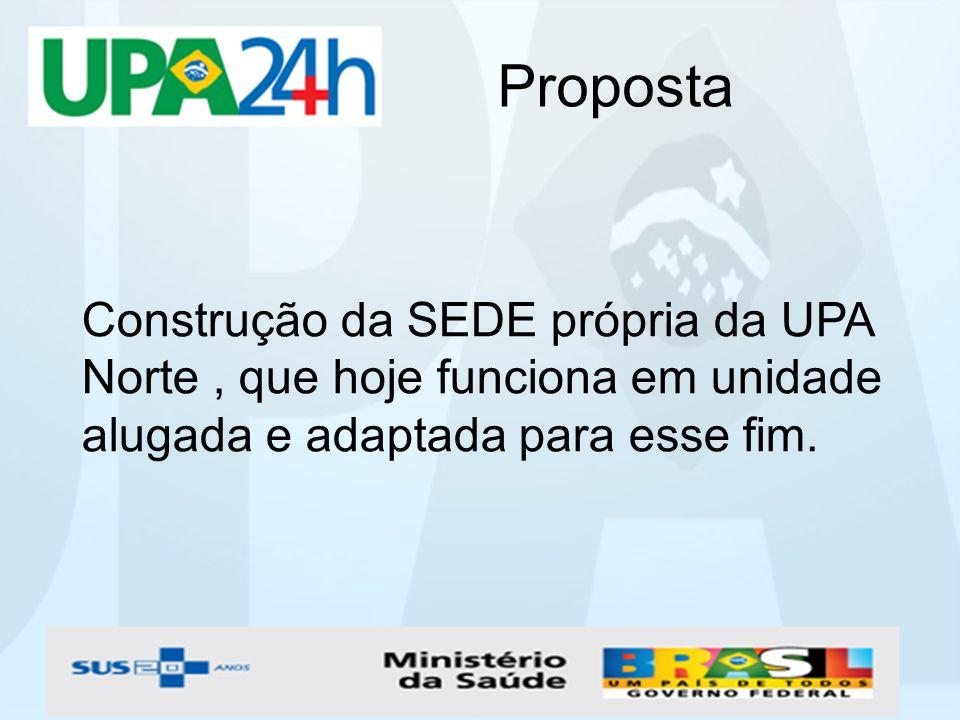 Proposta Construção da SEDE própria da UPA Norte, que hoje funciona em unidade alugada e adaptada para esse fim.