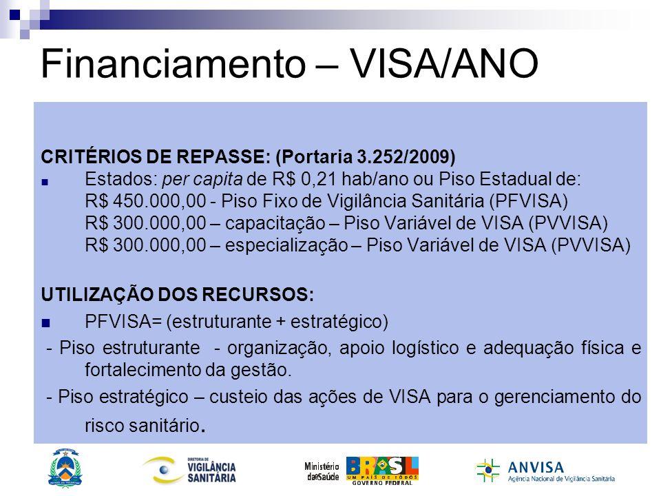 Financiamento – VISA/ANO CRITÉRIOS DE REPASSE: (Portaria 3.252/2009) Estados: per capita de R$ 0,21 hab/ano ou Piso Estadual de: R$ 450.000,00 - Piso