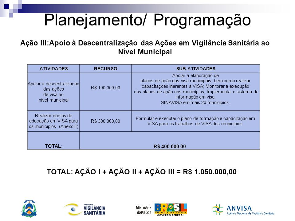 DIRETORIA ESTADUAL DE VIGILÂNCIA SANITÁRIA ANEXO II – Edifício Mendonça/Térreo 104 Norte – Av LO 02, n° 13, Cj.