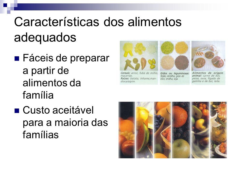 Características dos alimentos adequados Fáceis de preparar a partir de alimentos da família Custo aceitável para a maioria das famílias