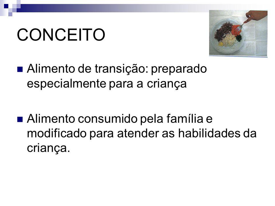 CONCEITO Alimento de transição: preparado especialmente para a criança Alimento consumido pela família e modificado para atender as habilidades da cri