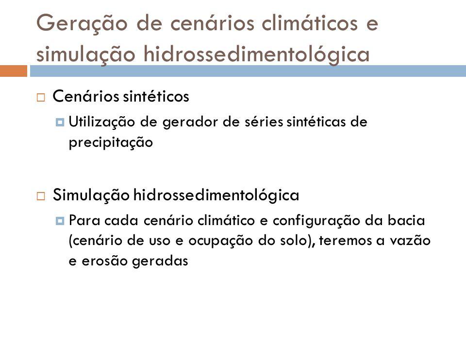 Geração de cenários climáticos e simulação hidrossedimentológica Cenários sintéticos Utilização de gerador de séries sintéticas de precipitação Simulação hidrossedimentológica Para cada cenário climático e configuração da bacia (cenário de uso e ocupação do solo), teremos a vazão e erosão geradas