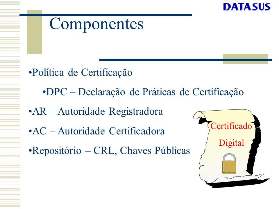 Componentes Política de Certificação DPC – Declaração de Práticas de Certificação AR – Autoridade Registradora AC – Autoridade Certificadora Repositór