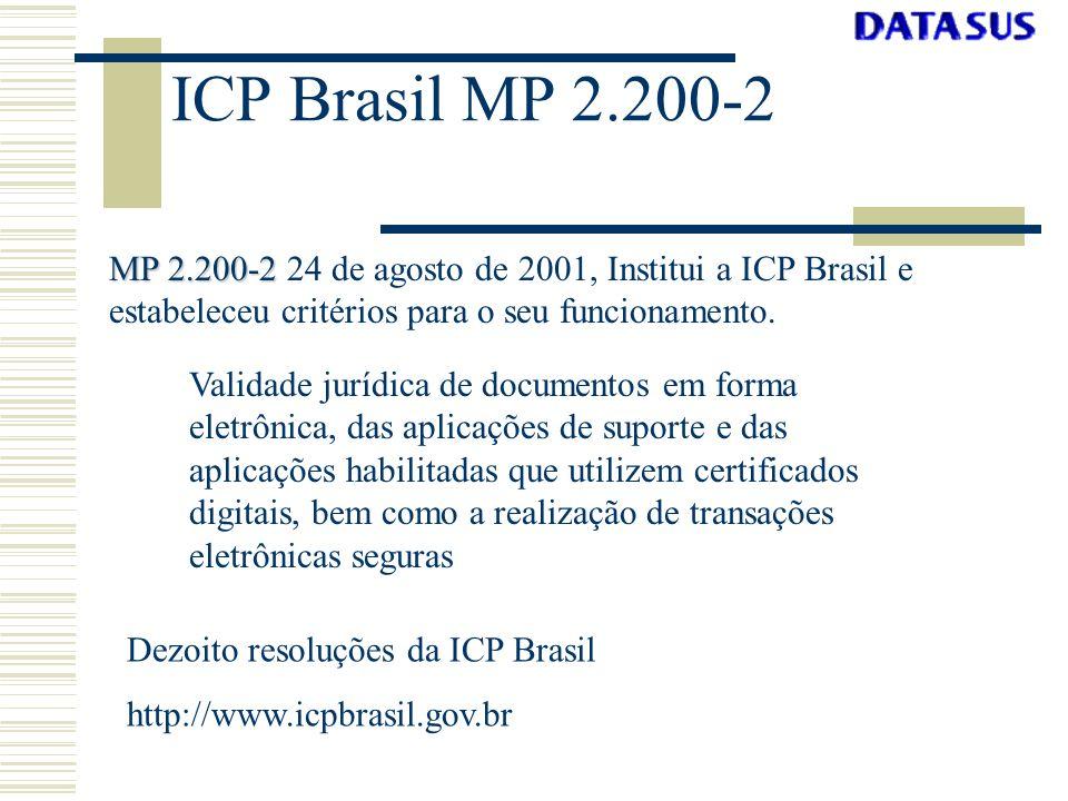 ICP Brasil MP 2.200-2 AGPITI – AC-Raiz AC AC + AR AR Certificado Digital AGP – Autoridade de Gerência de Política, decreto 3.587 de 5 de setembro de 2000; ITI – Responsável pelo AC Raiz da ICP Brasil.