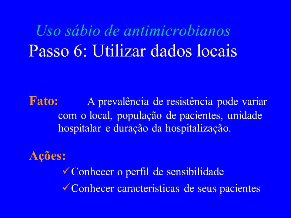 Uso sábio de antimicrobianos Passo 6: Utilizar dados locais Fato: A prevalência de resistência pode variar com o local, população de pacientes, unidad