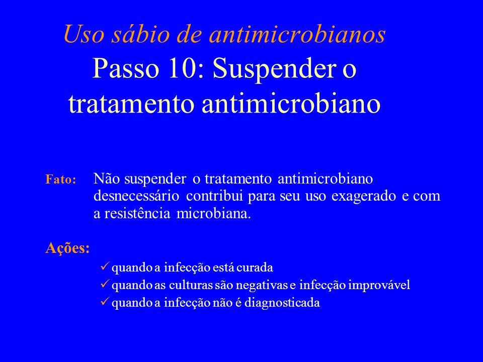 Fato: Não suspender o tratamento antimicrobiano desnecessário contribui para seu uso exagerado e com a resistência microbiana. Ações: quando a infecçã