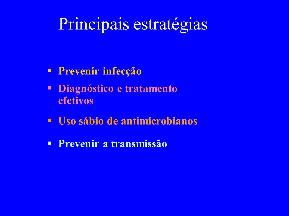 Principais estratégias Prevenir infecção Diagnóstico e tratamento efetivos Uso sábio de antimicrobianos Prevenir a transmissão