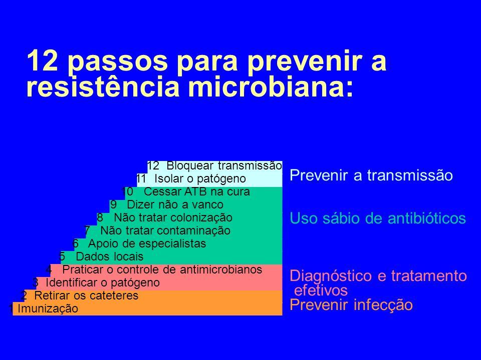12 passos para prevenir a resistência microbiana: 12 Bloquear transmissão 11 Isolar o patógeno 10 Cessar ATB na cura 9 Dizer não a vanco 8 Não tratar