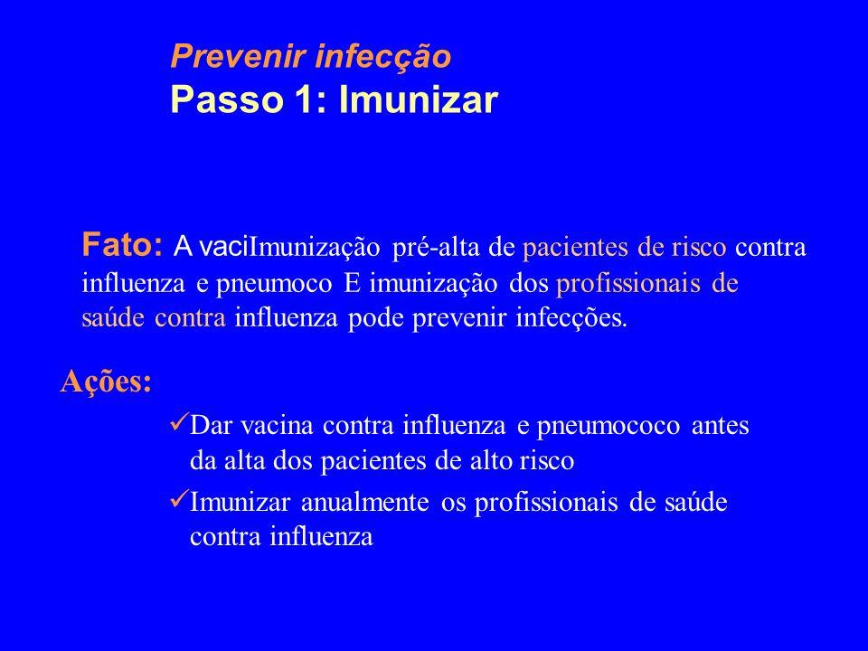 Ações: Dar vacina contra influenza e pneumococo antes da alta dos pacientes de alto risco Imunizar anualmente os profissionais de saúde contra influen