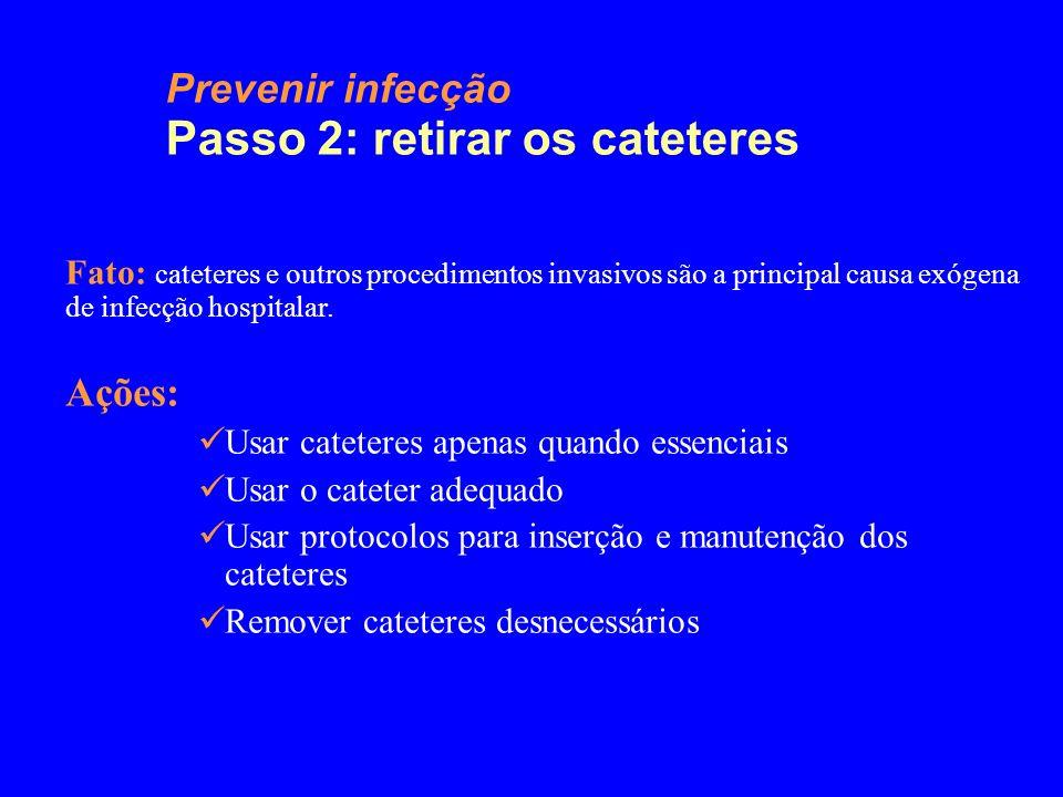 Fato: cateteres e outros procedimentos invasivos são a principal causa exógena de infecção hospitalar. Ações: Usar cateteres apenas quando essenciais