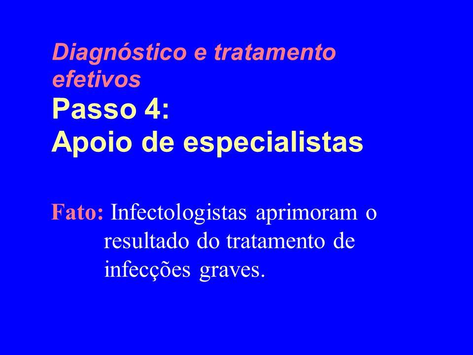 Fato: Infectologistas aprimoram o resultado do tratamento de infecções graves. Diagnóstico e tratamento efetivos Passo 4: Apoio de especialistas