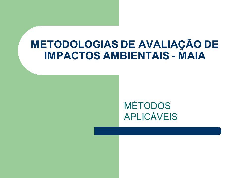 METODOLOGIAS DE AVALIAÇÃO DE IMPACTOS AMBIENTAIS - MAIA MÉTODOS APLICÁVEIS