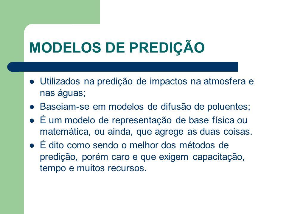 MODELOS DE PREDIÇÃO Utilizados na predição de impactos na atmosfera e nas águas; Baseiam-se em modelos de difusão de poluentes; É um modelo de represe