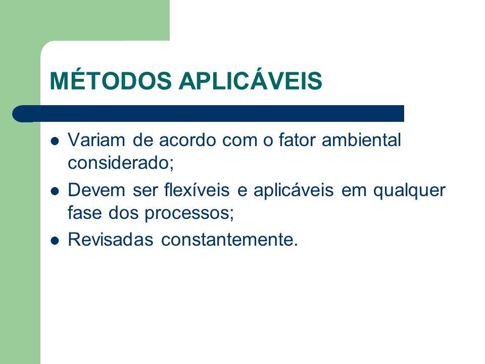 MÉTODOS APLICÁVEIS Variam de acordo com o fator ambiental considerado; Devem ser flexíveis e aplicáveis em qualquer fase dos processos; Revisadas cons