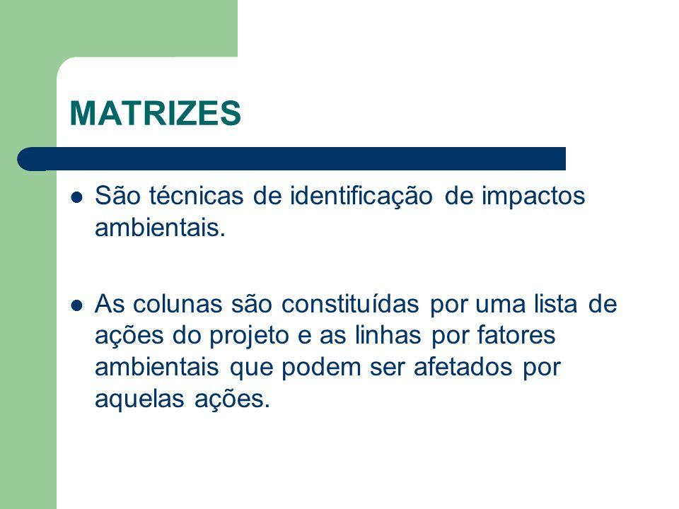 MATRIZES São técnicas de identificação de impactos ambientais. As colunas são constituídas por uma lista de ações do projeto e as linhas por fatores a