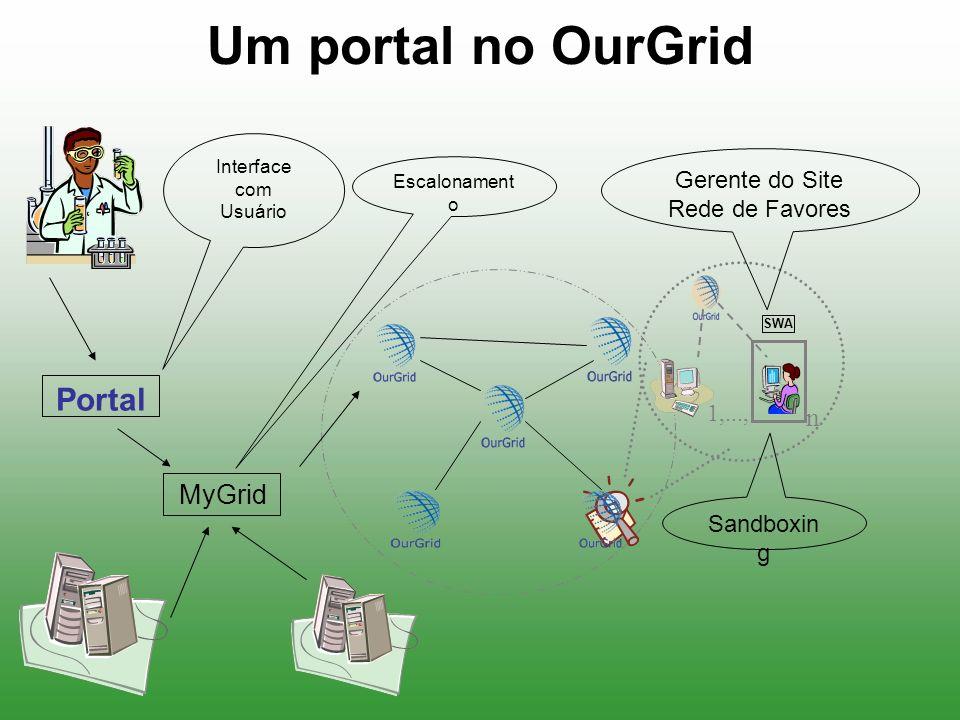 Um portal no OurGrid MyGrid 1,..., n Interface com Usuário Gerente do Site Rede de Favores Sandboxin g SWA Portal Escalonament o