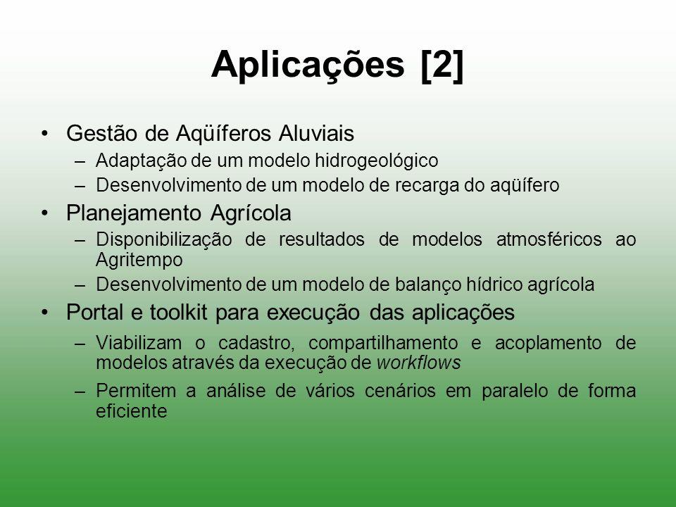 Aplicações [2] Gestão de Aqüíferos Aluviais –Adaptação de um modelo hidrogeológico –Desenvolvimento de um modelo de recarga do aqüífero Planejamento A