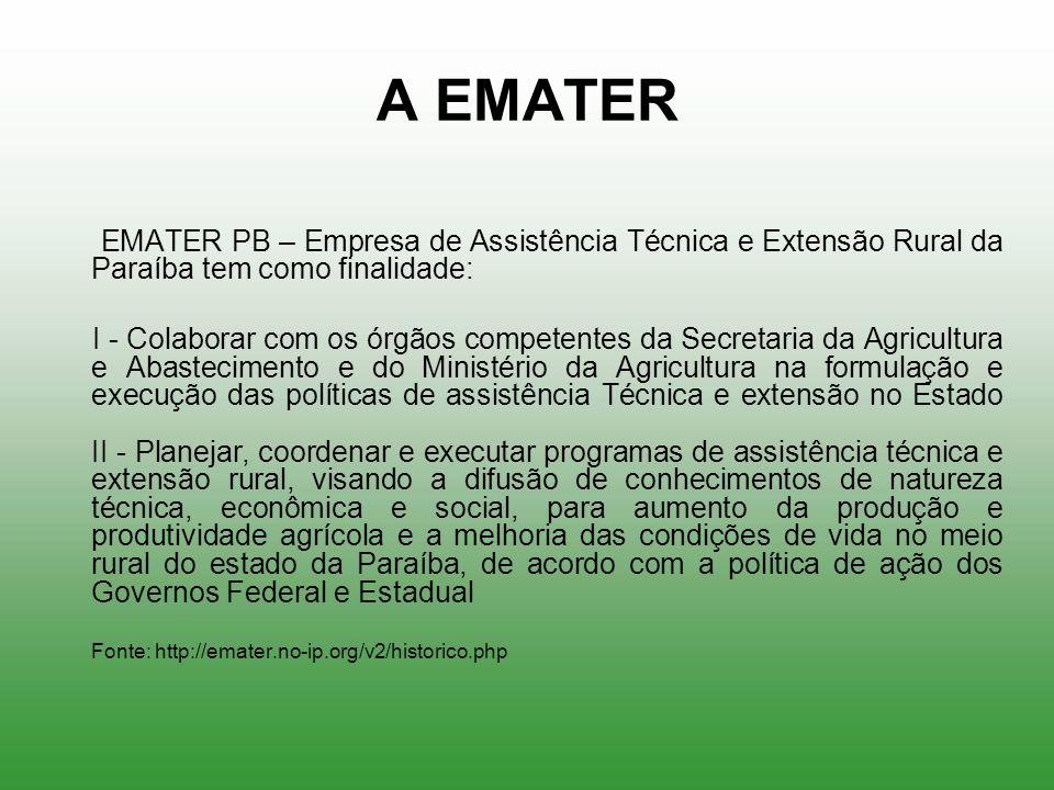 A EMATER EMATER PB – Empresa de Assistência Técnica e Extensão Rural da Paraíba tem como finalidade: I - Colaborar com os órgãos competentes da Secret