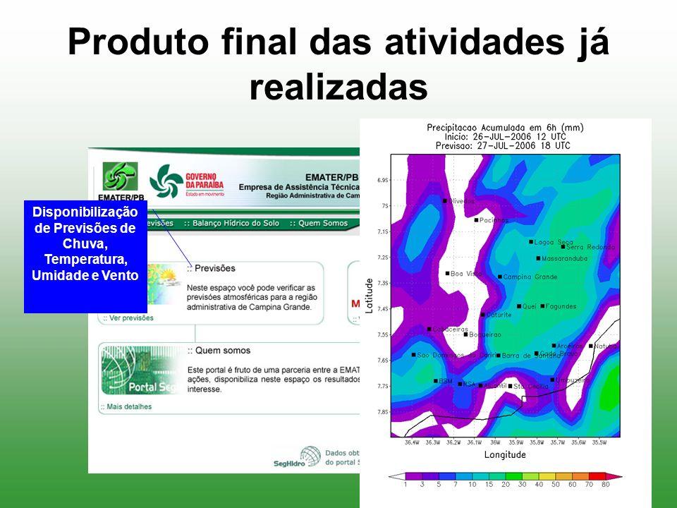 Produto final das atividades já realizadas Disponibilização de Previsões de Chuva, Temperatura, Umidade e Vento