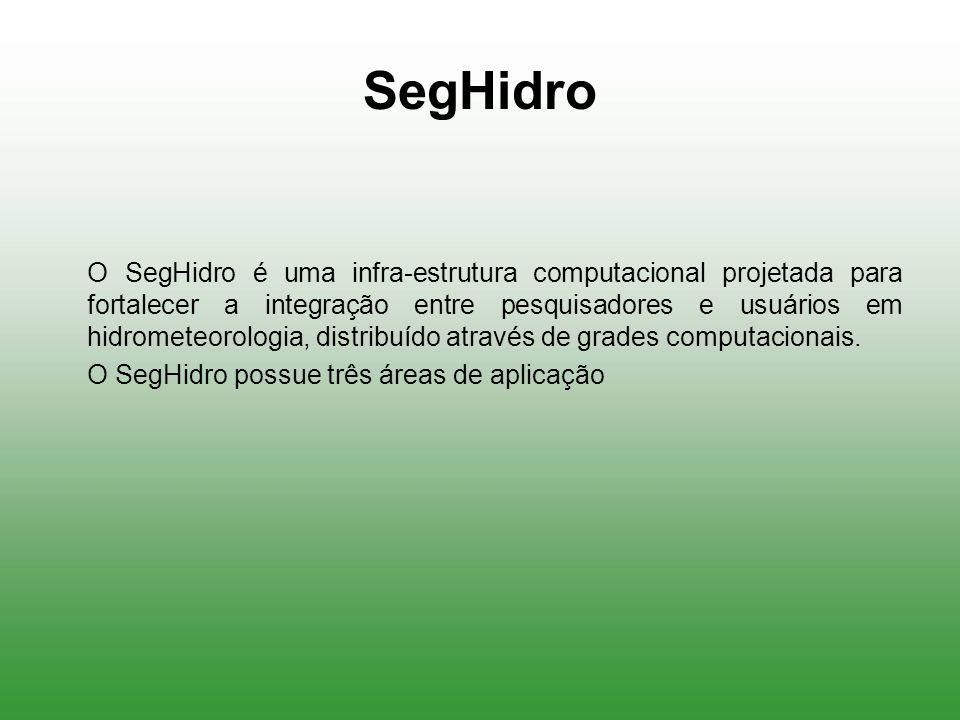 Objetivos esperados nesta segunda etapa do projeto Avaliação das previsões agrometeorológicas fornecidas pelo SegHidro Aperfeiçoamento da ferramenta SegHidro, para sua utilização pela EMATER Implantação da ferramenta SegHidro na rotina operacional da EMATER