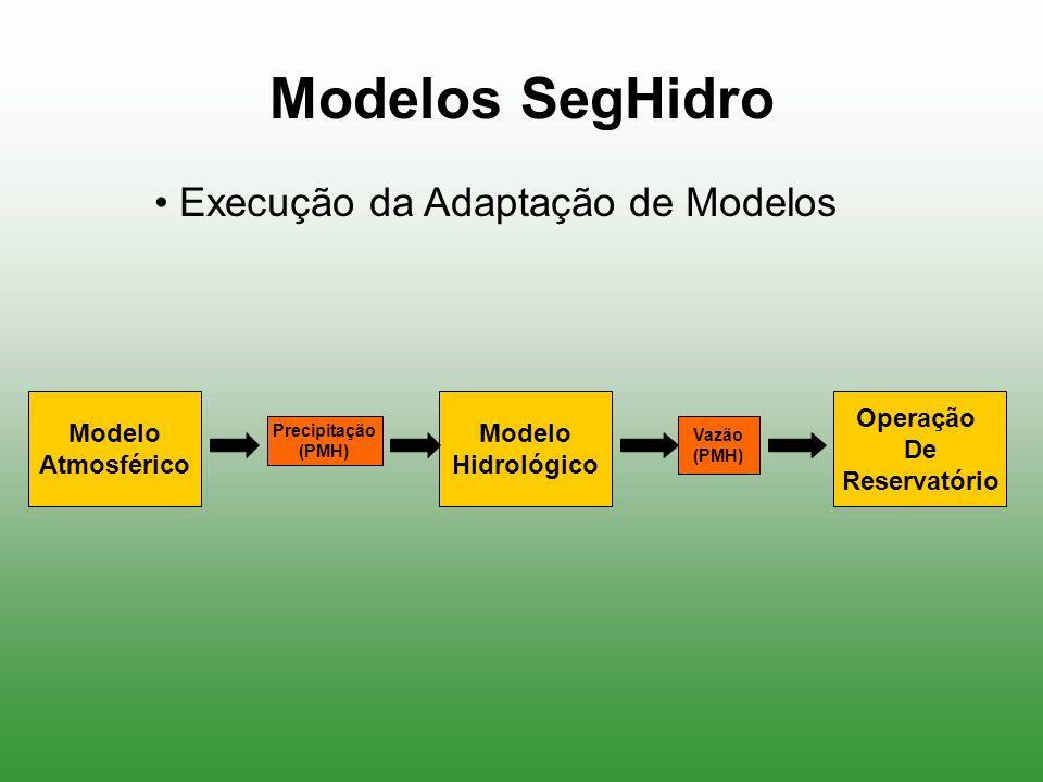 Modelos SegHidro Execução da Adaptação de Modelos Modelo Atmosférico Precipitação (PMH) Modelo Hidrológico Vazão (PMH) Operação De Reservatório