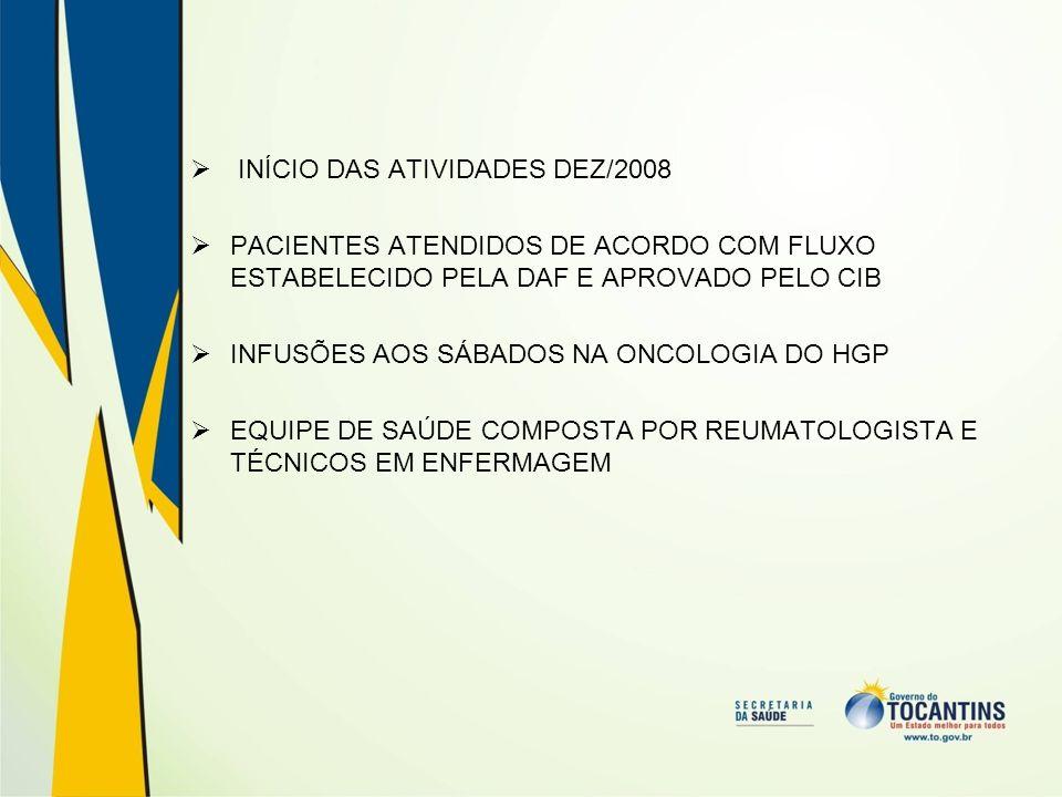 RESULTADOS OBTIDOS APÓS 6 MESE DE IMPLANTAÇÃO SATISFAÇÃO DO USUÁRIO ACOMPANHAMENTO E MOTINORAMENTO DO TRATAMENTO QUE CONTRIBUIU PARA MAIOR ADESÃO E MELHORES RESULTADOS TERAPÊUTICOS ECONOMIA DE R$ 930000 COM O COMPARTILHAMENTO DOS FRASCOS EM 32 PACIENTES