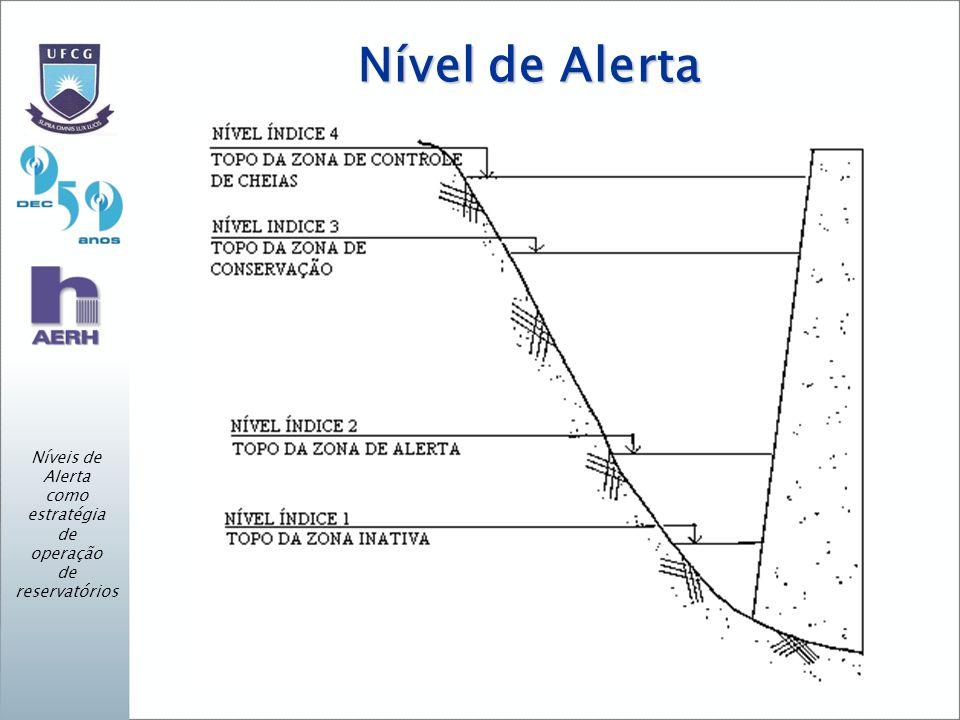 Nível de Alerta Níveis de Alerta como estratégia de operação de reservatórios