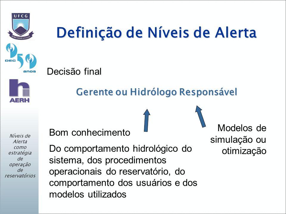 Definição de Níveis de Alerta Decisão final Gerente ou Hidrólogo Responsável Modelos de simulação ou otimização Bom conhecimento Do comportamento hidrológico do sistema, dos procedimentos operacionais do reservatório, do comportamento dos usuários e dos modelos utilizados Níveis de Alerta como estratégia de operação de reservatórios
