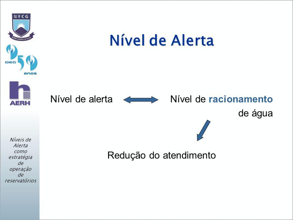 Nível de Alerta Nível de alerta Nível de racionamento de água Redução do atendimento Níveis de Alerta como estratégia de operação de reservatórios