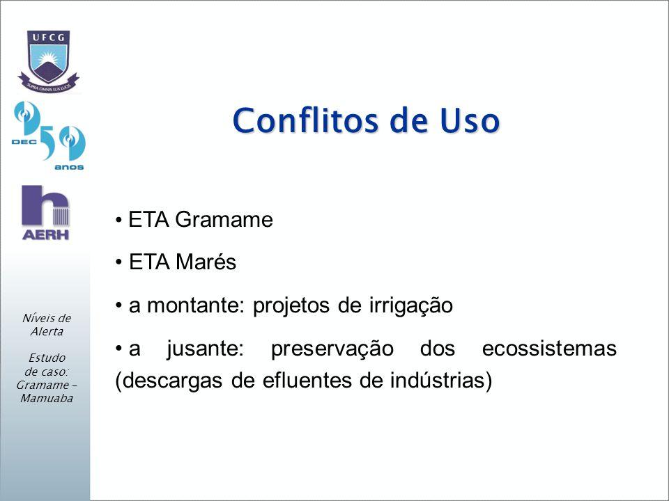 Níveis de Alerta Estudo de caso: Gramame - Mamuaba Conflitos de Uso ETA Gramame ETA Marés a montante: projetos de irrigação a jusante: preservação dos ecossistemas (descargas de efluentes de indústrias)