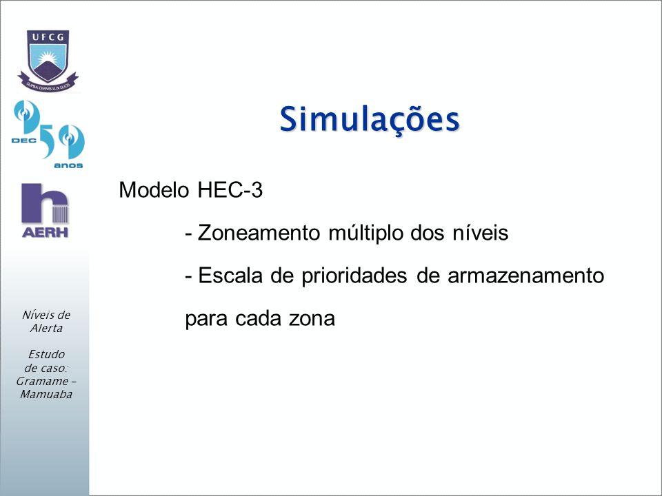 Níveis de Alerta Estudo de caso: Gramame - Mamuaba Simulações Modelo HEC-3 - Zoneamento múltiplo dos níveis - Escala de prioridades de armazenamento p