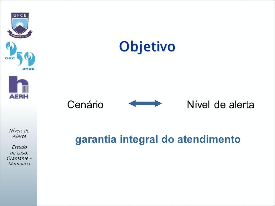 Objetivo Objetivo CenárioNível de alerta garantia integral do atendimento Níveis de Alerta Estudo de caso: Gramame - Mamuaba