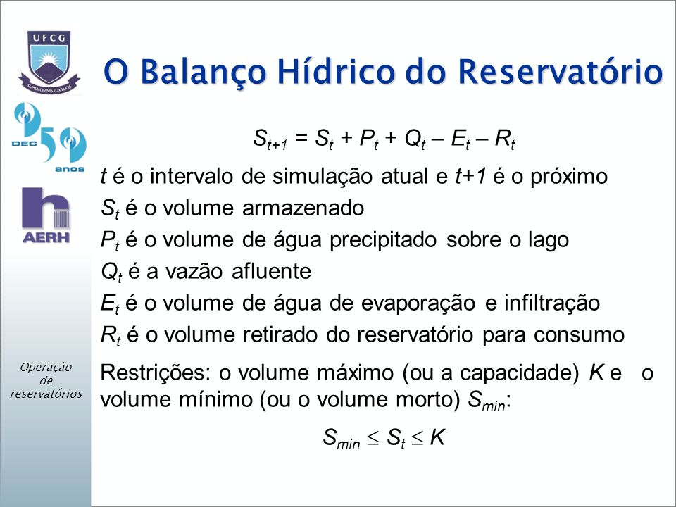 O Balanço Hídrico do Reservatório S t+1 = S t + P t + Q t – E t – R t t é o intervalo de simulação atual e t+1 é o próximo S t é o volume armazenado P t é o volume de água precipitado sobre o lago Q t é a vazão afluente E t é o volume de água de evaporação e infiltração R t é o volume retirado do reservatório para consumo Restrições: o volume máximo (ou a capacidade) K e o volume mínimo (ou o volume morto) S min : S min S t K Operação de reservatórios