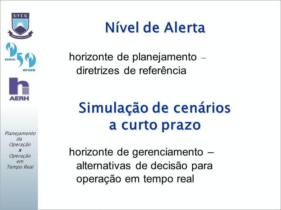 Nível de Alerta horizonte de planejamento – diretrizes de referência Simulação de cenários a curto prazo horizonte de gerenciamento – alternativas de decisão para operação em tempo real Planejamento da Operação x Operação em Tempo Real