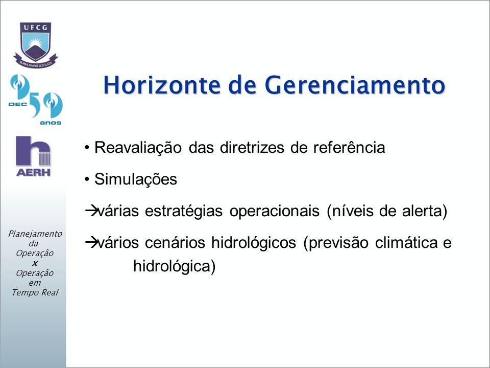 Planejamento da Operação x Operação em Tempo Real Horizonte de Gerenciamento Reavaliação das diretrizes de referência Simulações várias estratégias operacionais (níveis de alerta) vários cenários hidrológicos (previsão climática e hidrológica)