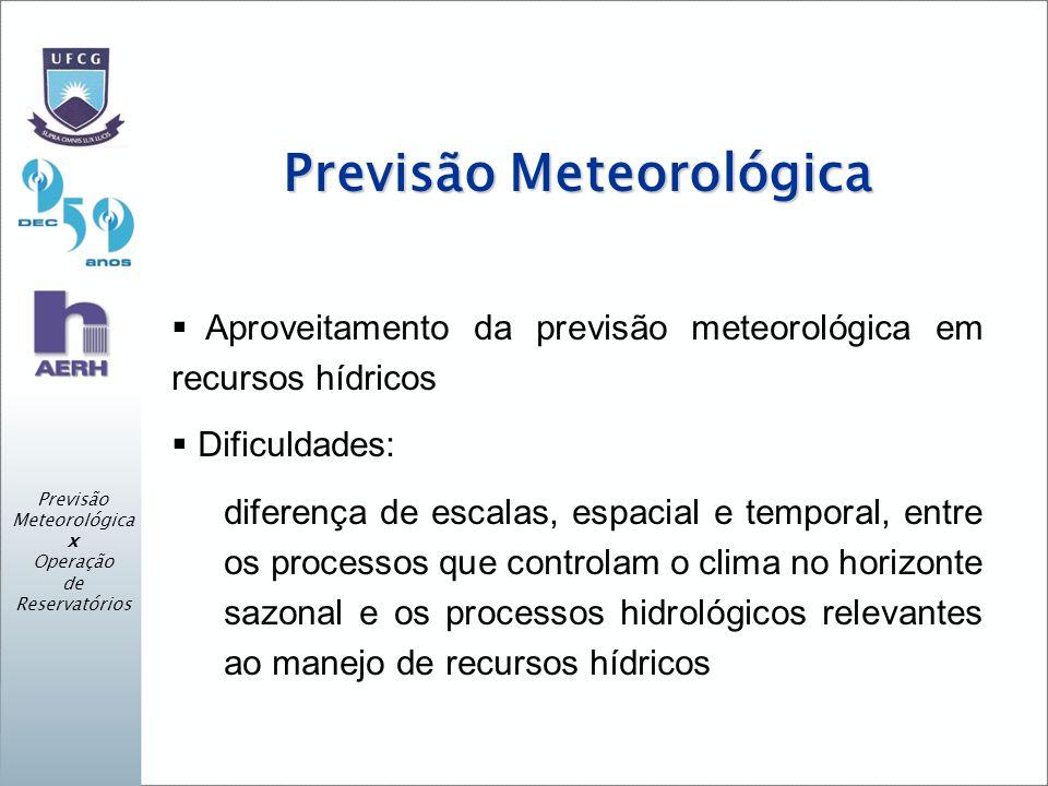 Previsão Meteorológica Aproveitamento da previsão meteorológica em recursos hídricos Dificuldades: diferença de escalas, espacial e temporal, entre os processos que controlam o clima no horizonte sazonal e os processos hidrológicos relevantes ao manejo de recursos hídricos Previsão Meteorológica x Operação de Reservatórios