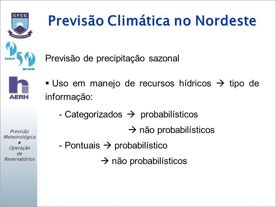 Previsão Climática no Nordeste Previsão de precipitação sazonal Uso em manejo de recursos hídricos tipo de informação: - Categorizados probabilísticos não probabilísticos - Pontuais probabilístico não probabilísticos Previsão Meteorológica x Operação de Reservatórios